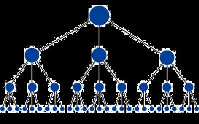 Come ottimizzare i permalink per le persone e i motori di ricerca