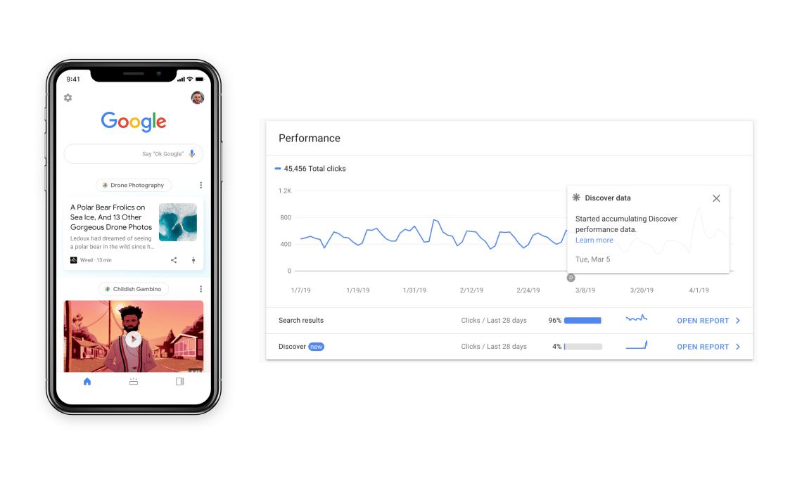 google-discover-search-console