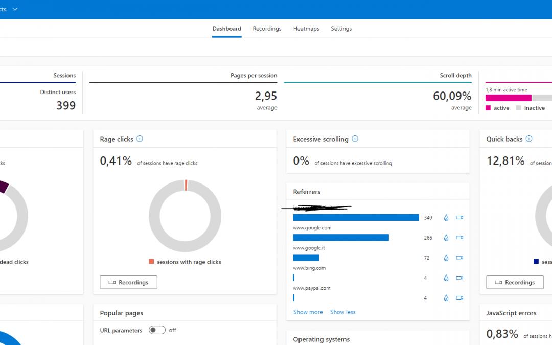 Microsoft Clarity: arriva il competitor di Hotjar e Yandex